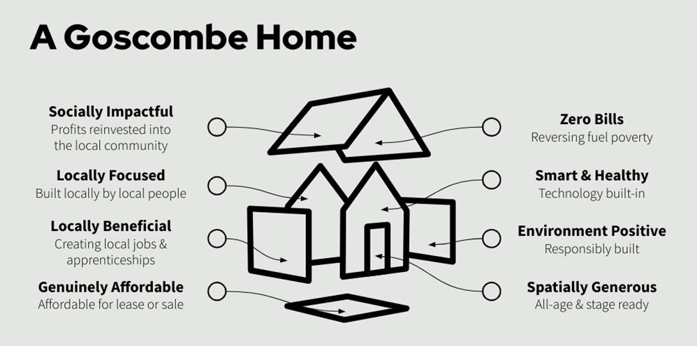 goscombe homes structure